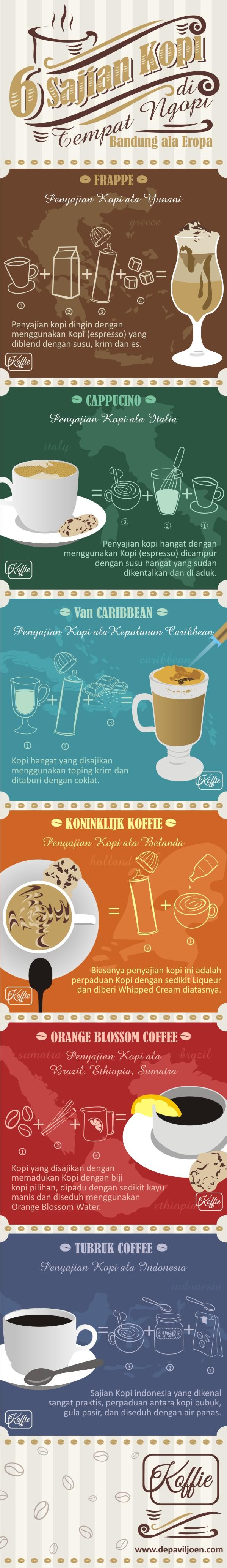 Infografik 02 De Paviljoen